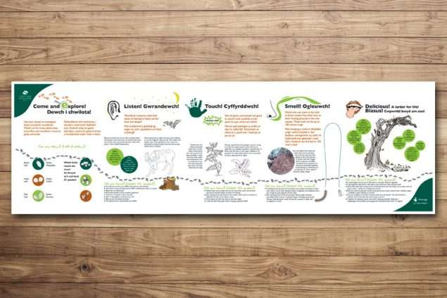 Illustrative interpretation panel design, Somerset