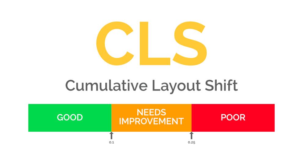 Cumulative Layout Shift